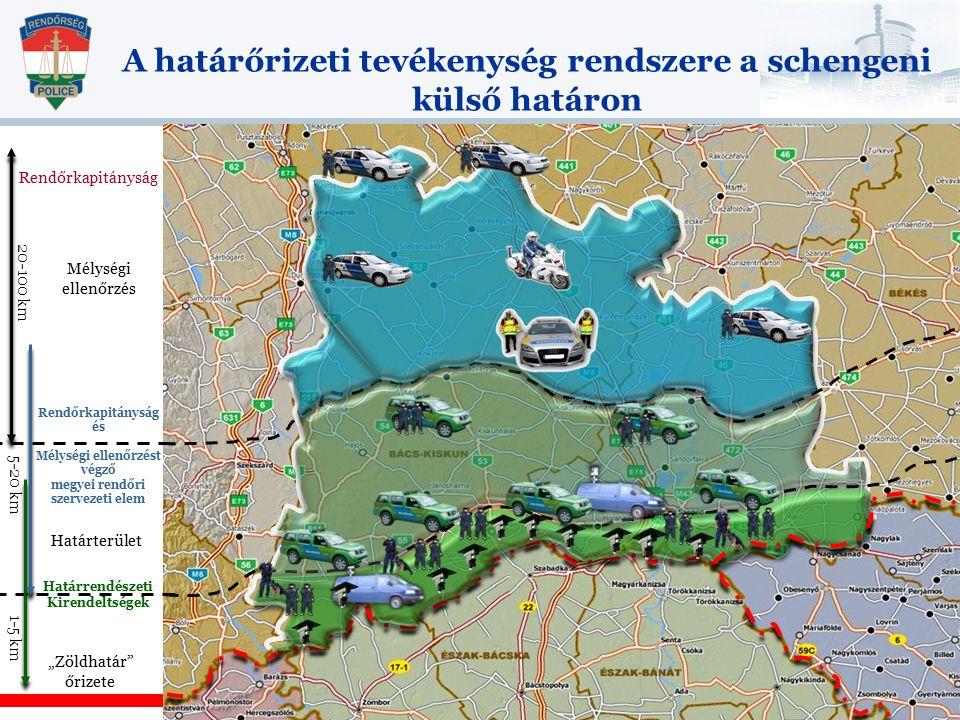 A határőrizeti tevékenység rendszere a schengeni külső határon