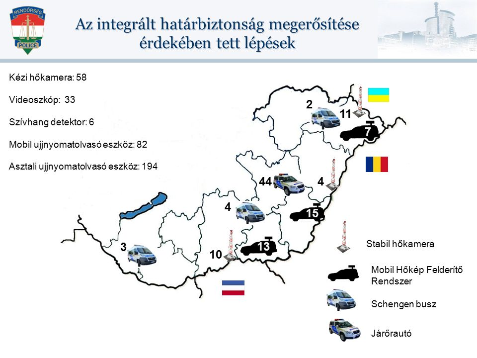 Az integrált határbiztonság megerősítése érdekében tett lépések