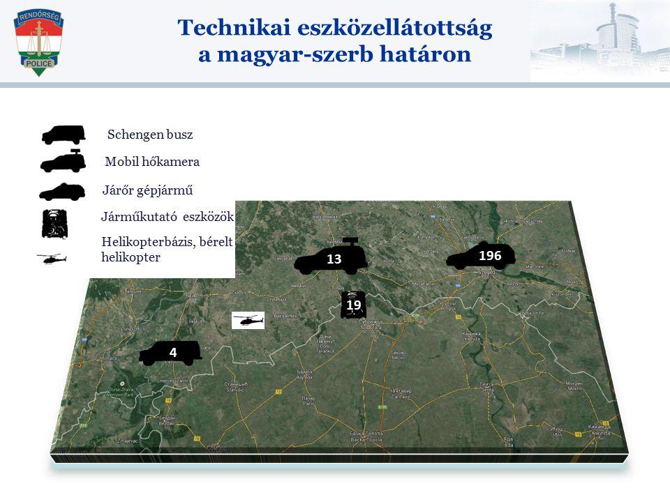 Technikai eszközellátottság a magyar-szerb határon