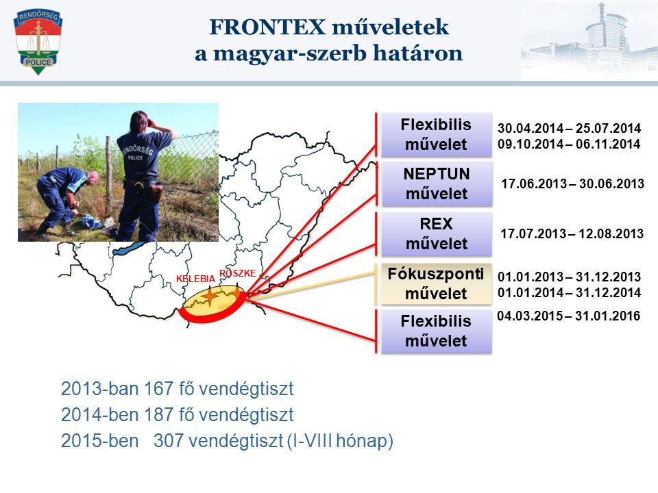 FRONTEX műveletek a magyar-szerb határon