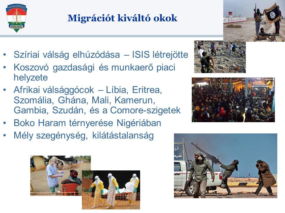 Migrációt kiváltó okok
