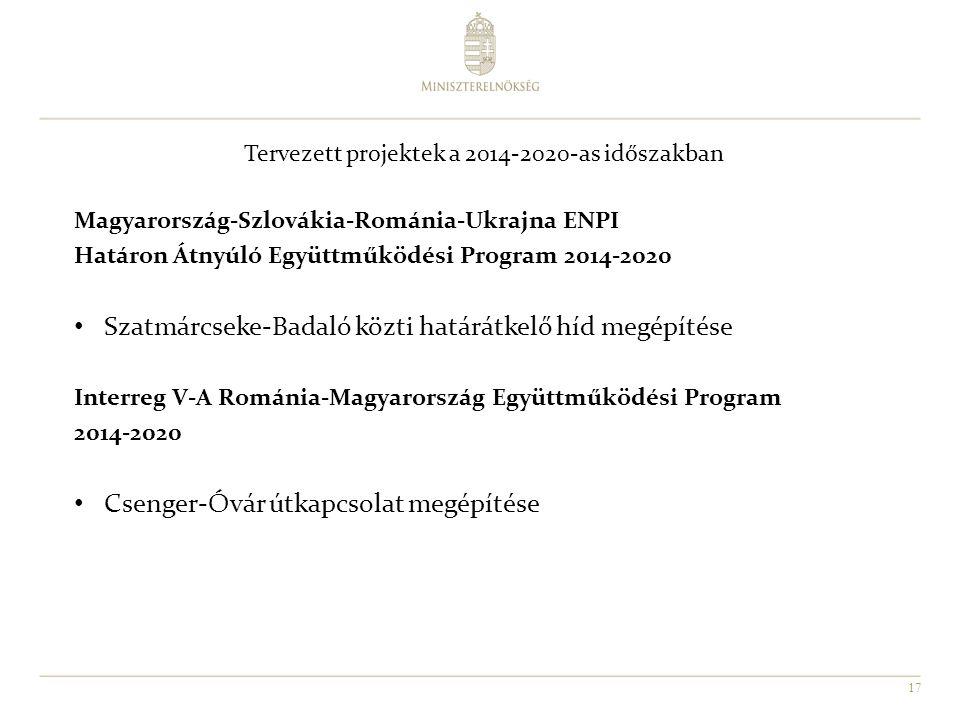 Tervezett projektek a 2014-2020-as időszakban
