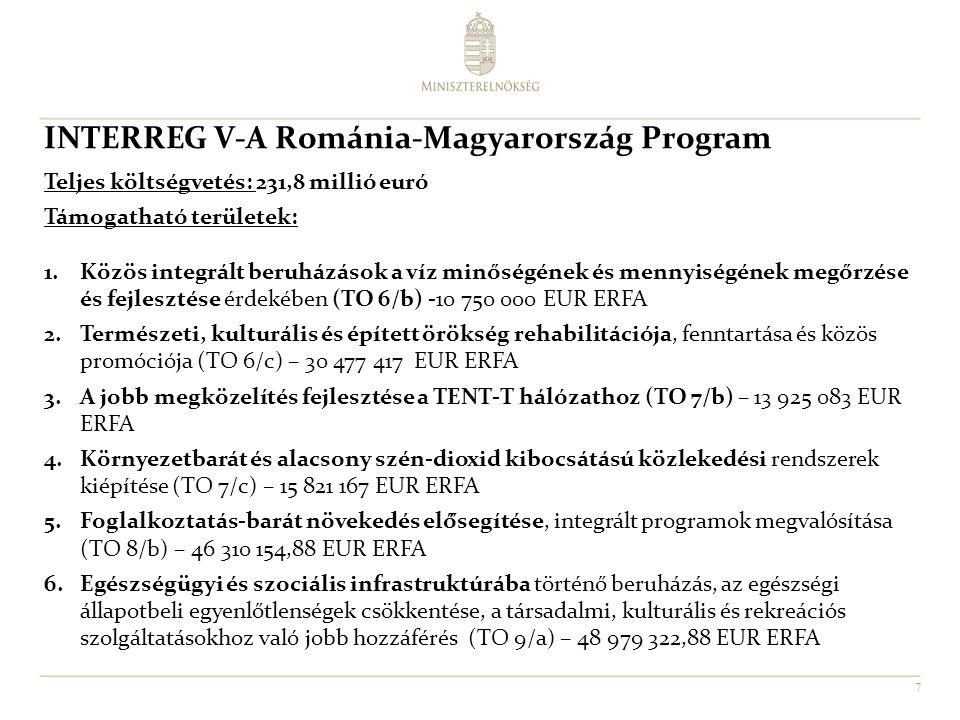 INTERREG V-A Románia-Magyarország Program