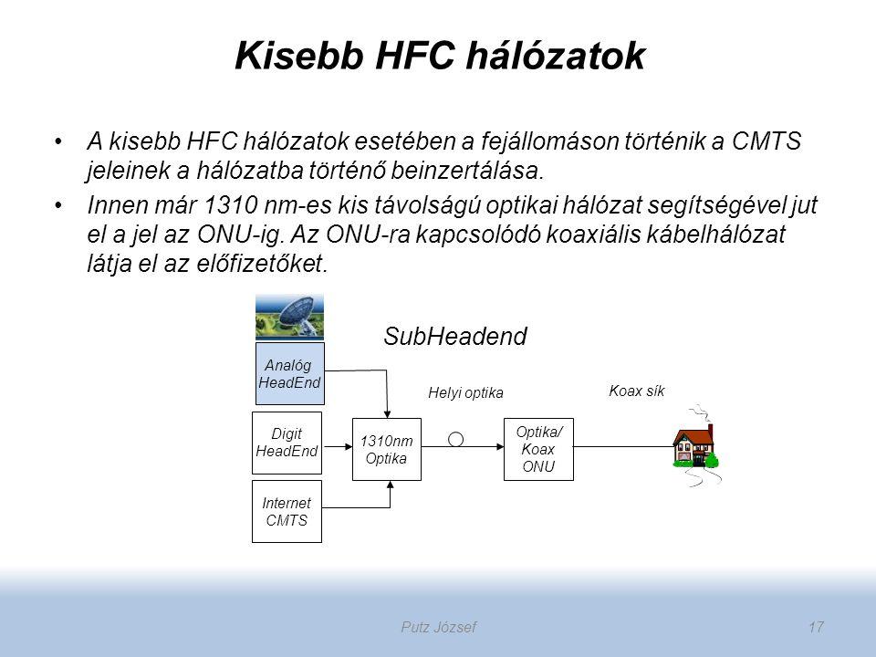Kisebb HFC hálózatok A kisebb HFC hálózatok esetében a fejállomáson történik a CMTS jeleinek a hálózatba történő beinzertálása.