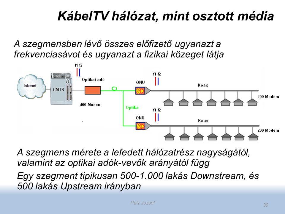 KábelTV hálózat, mint osztott média