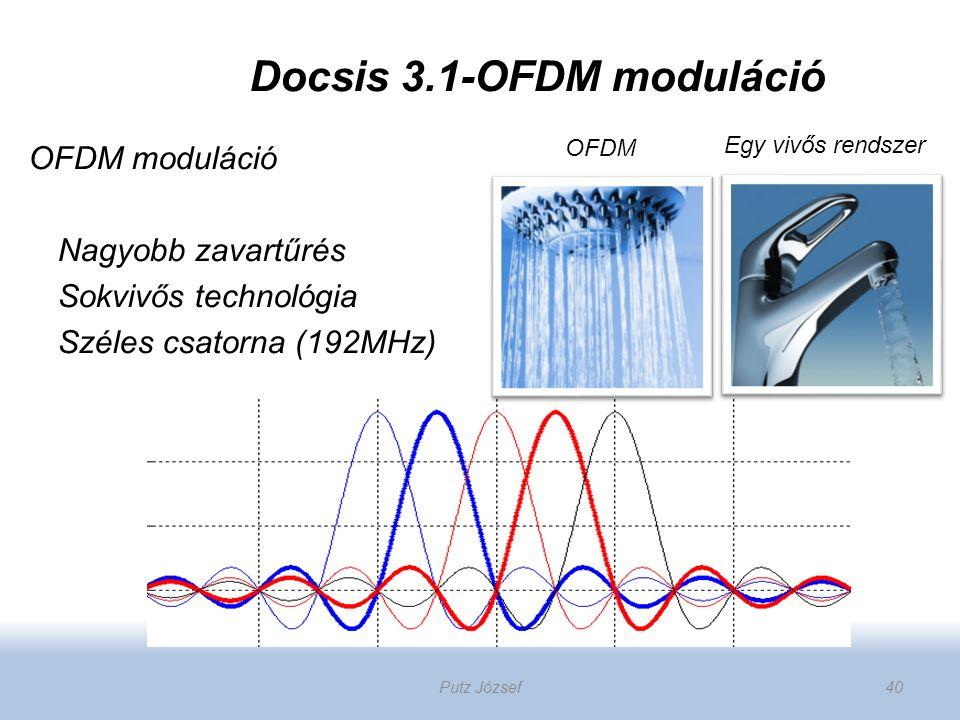Docsis 3.1-OFDM moduláció