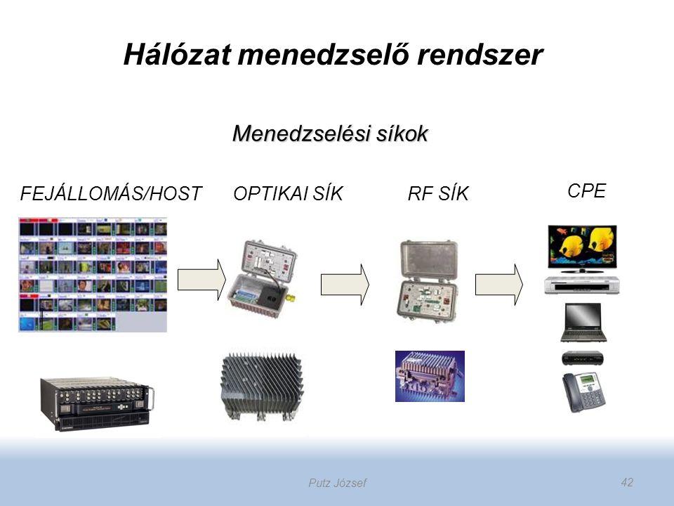 Hálózat menedzselő rendszer