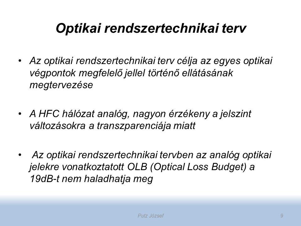Optikai rendszertechnikai terv
