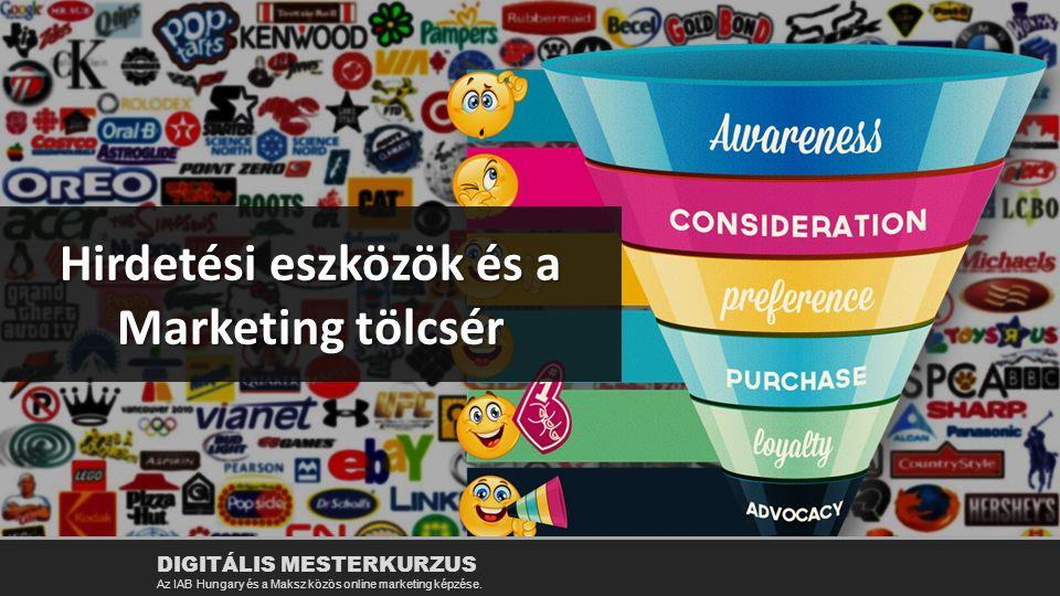 Hirdetési eszközök és a Marketing tölcsér