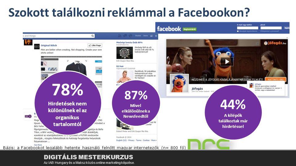 78% 44% 44% 78% Szokott találkozni reklámmal a Facebookon 87%