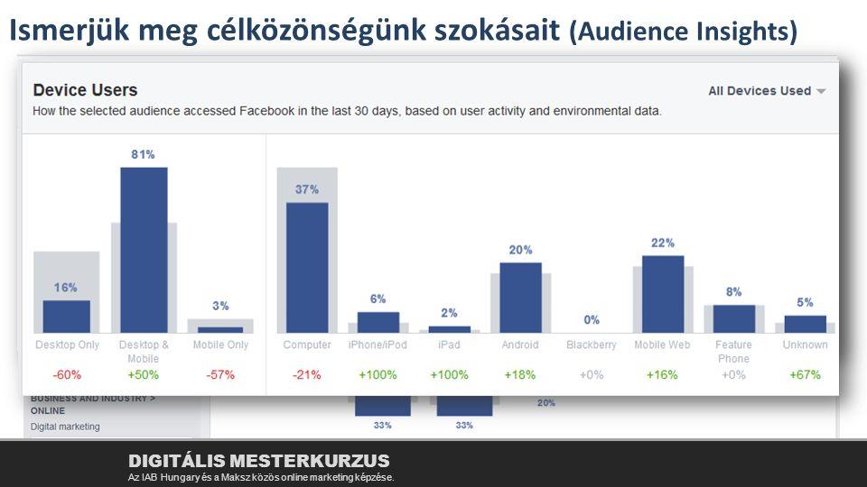 Ismerjük meg célközönségünk szokásait (Audience Insights)