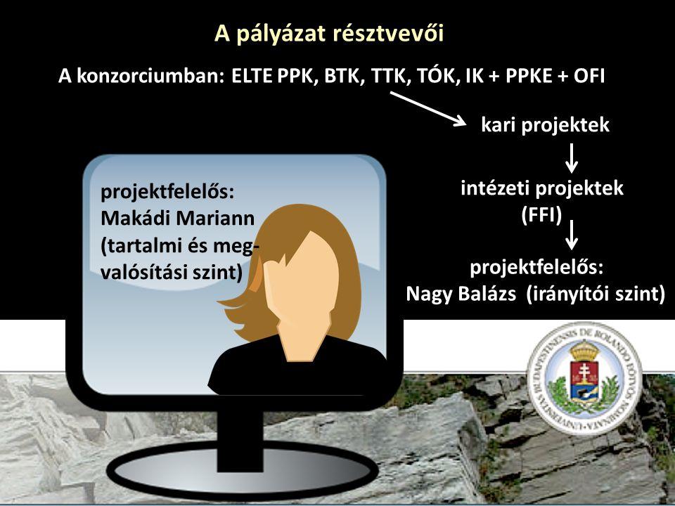 A pályázat résztvevői A konzorciumban: ELTE PPK, BTK, TTK, TÓK, IK + PPKE + OFI. kari projektek. intézeti projektek.