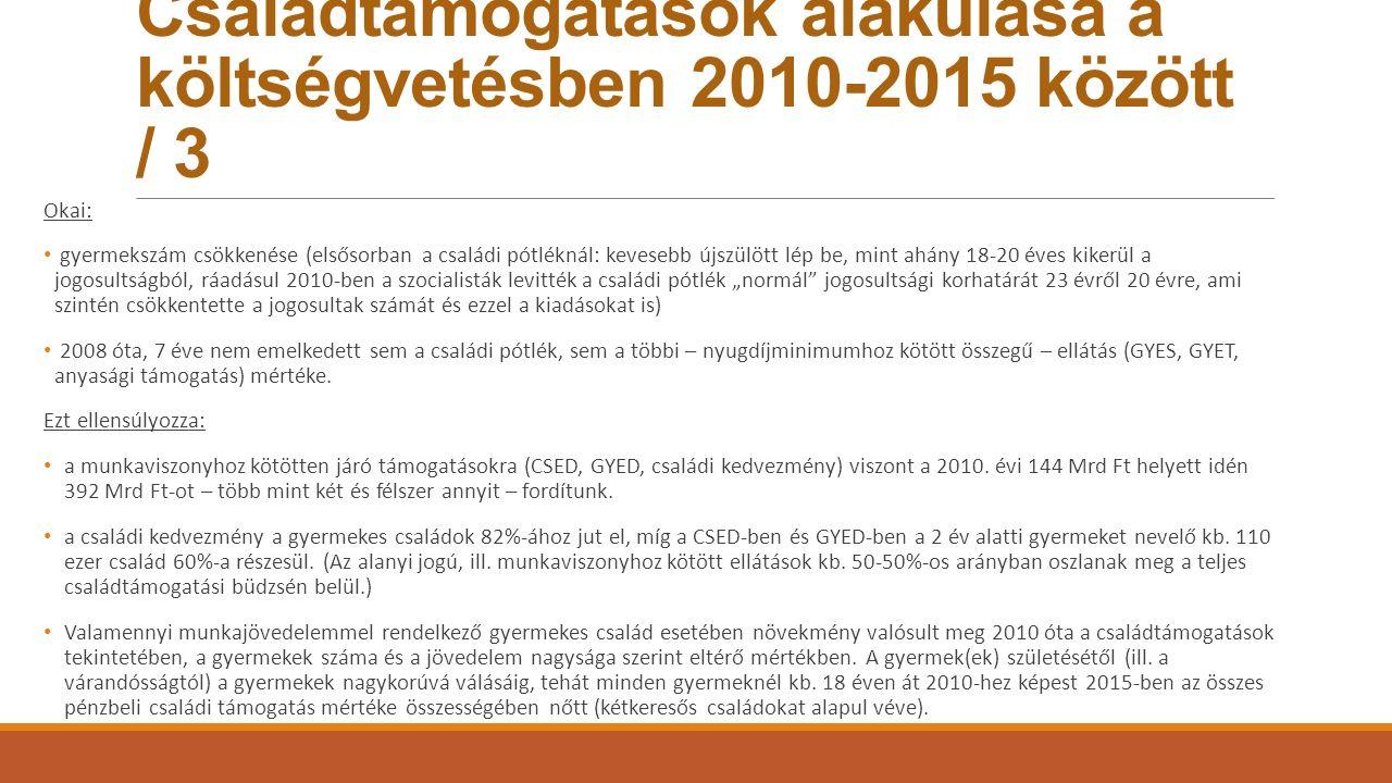 Családtámogatások alakulása a költségvetésben 2010-2015 között / 3