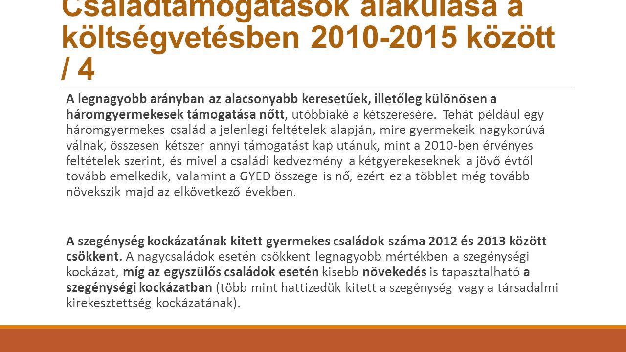 Családtámogatások alakulása a költségvetésben 2010-2015 között / 4