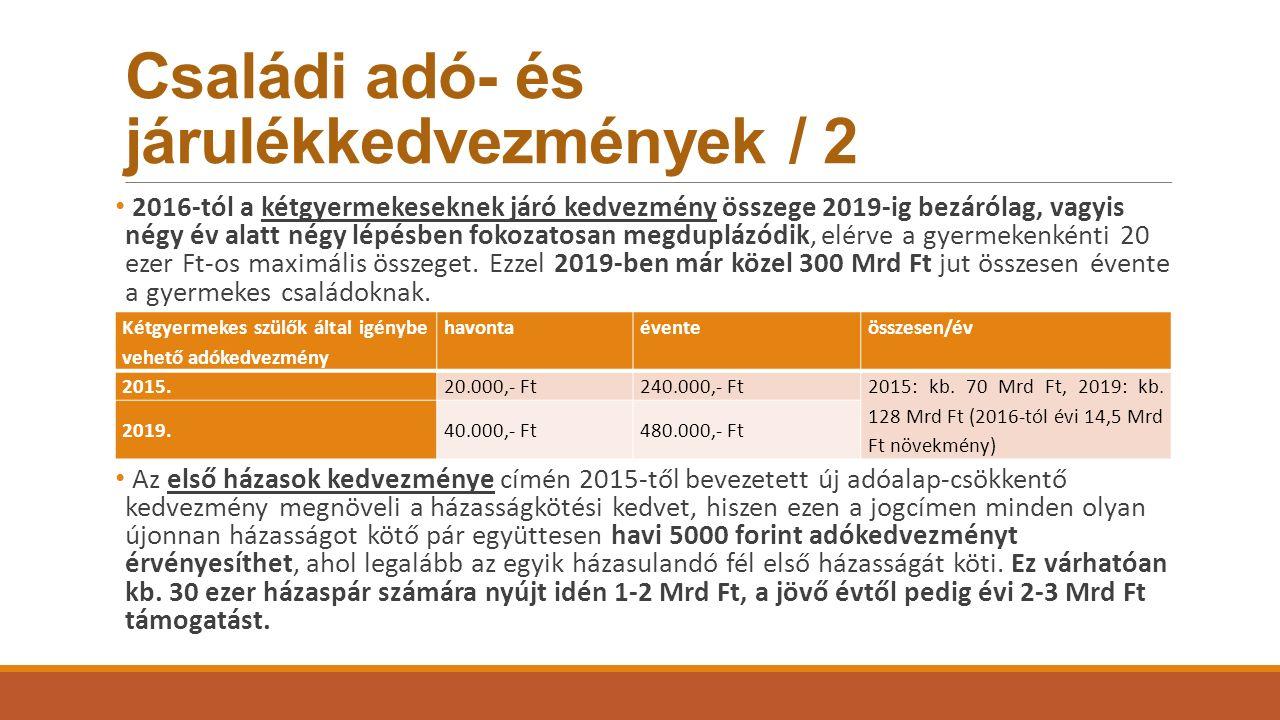 Családi adó- és járulékkedvezmények / 2