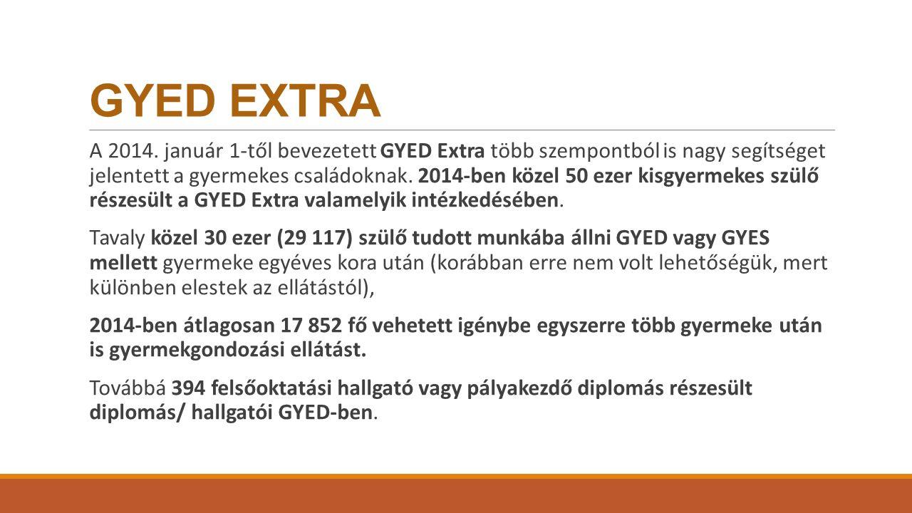 GYED EXTRA