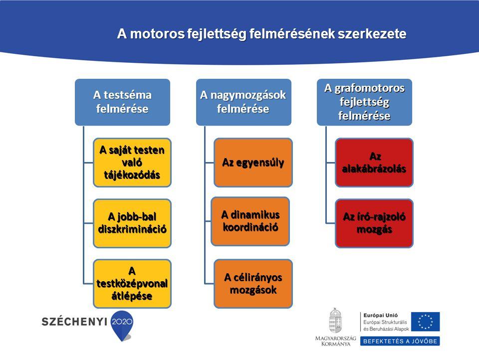 A motoros fejlettség felmérésének szerkezete