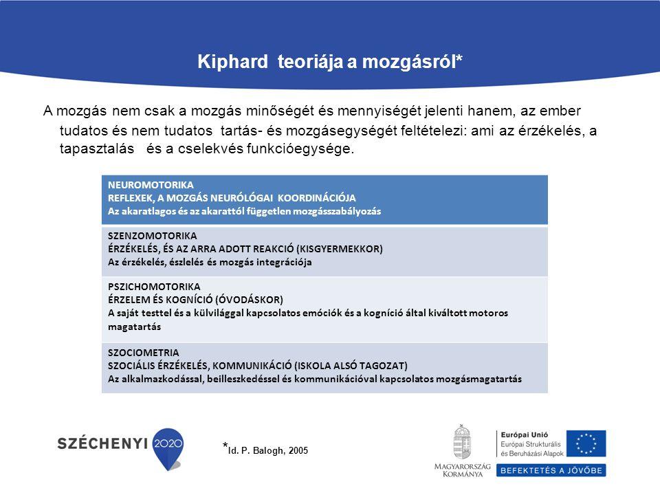 Kiphard teoriája a mozgásról*