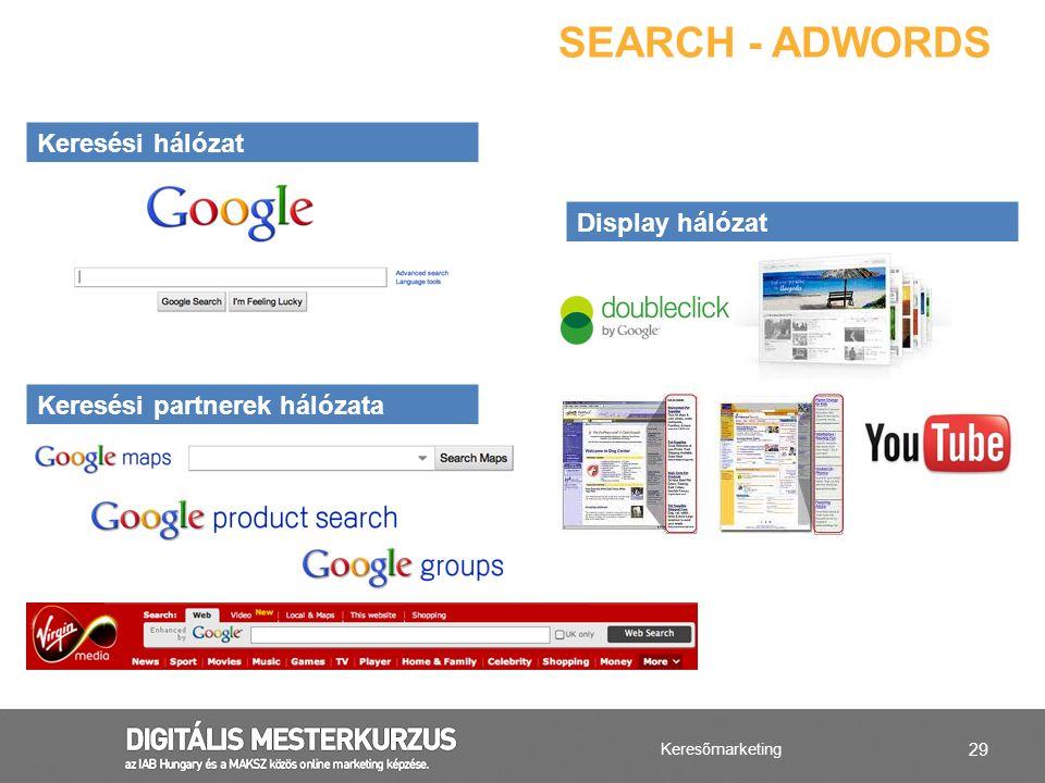 Search - AdWords Keresési hálózat Display hálózat