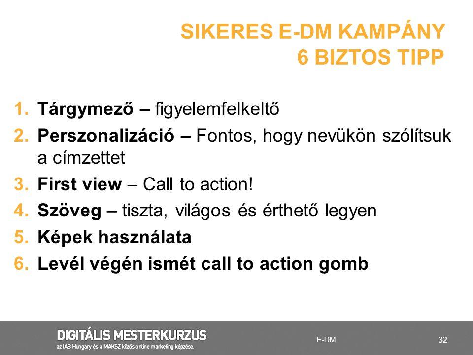 Sikeres e-DM kampány 6 biztos tipp