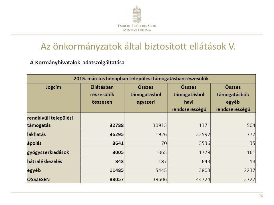 Az önkormányzatok által biztosított ellátások V.