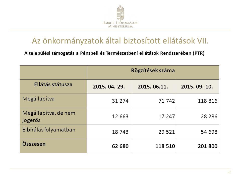 Az önkormányzatok által biztosított ellátások VII.