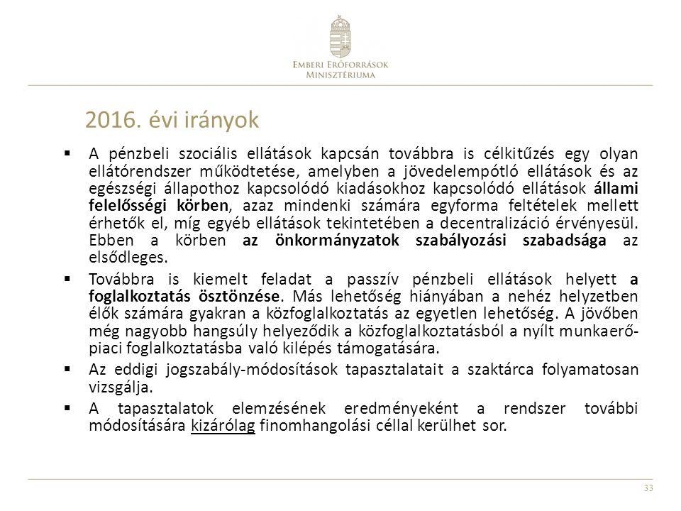 2016. évi irányok
