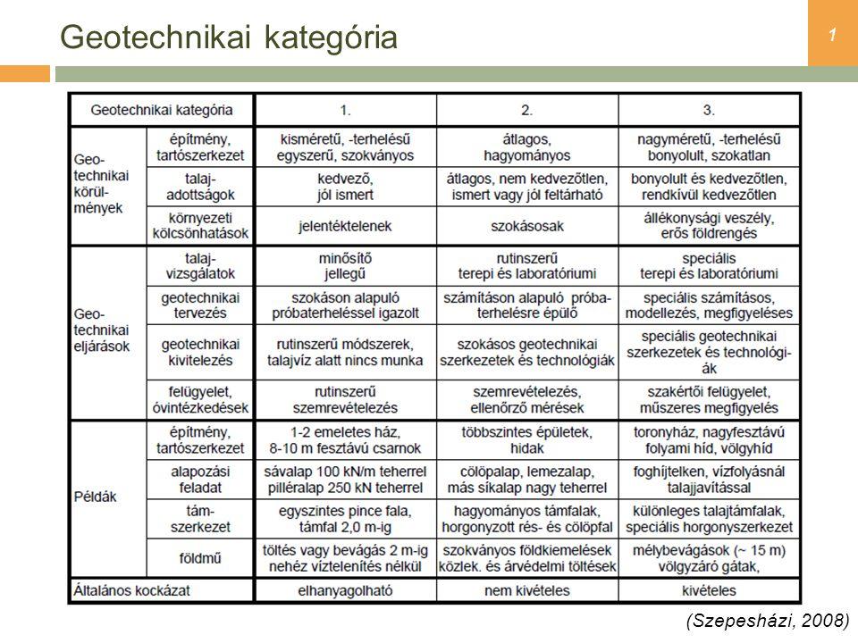 Geotechnikai kategória
