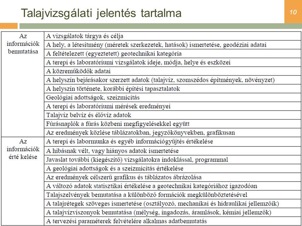 Talajvizsgálati jelentés tartalma
