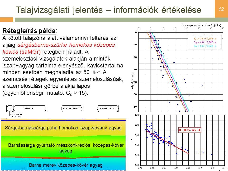 Talajvizsgálati jelentés – információk értékelése