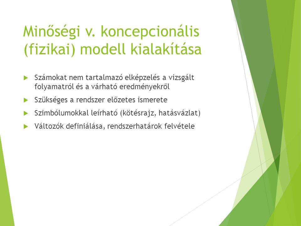 Minőségi v. koncepcionális (fizikai) modell kialakítása