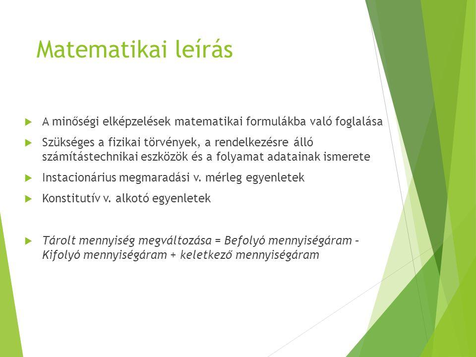 Matematikai leírás A minőségi elképzelések matematikai formulákba való foglalása.