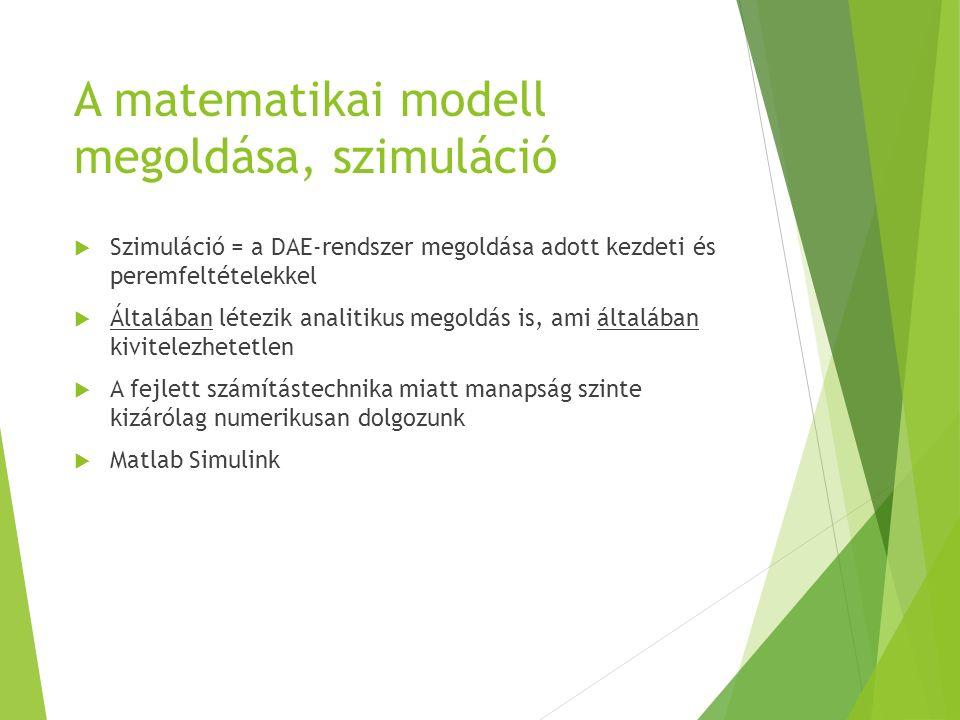 A matematikai modell megoldása, szimuláció