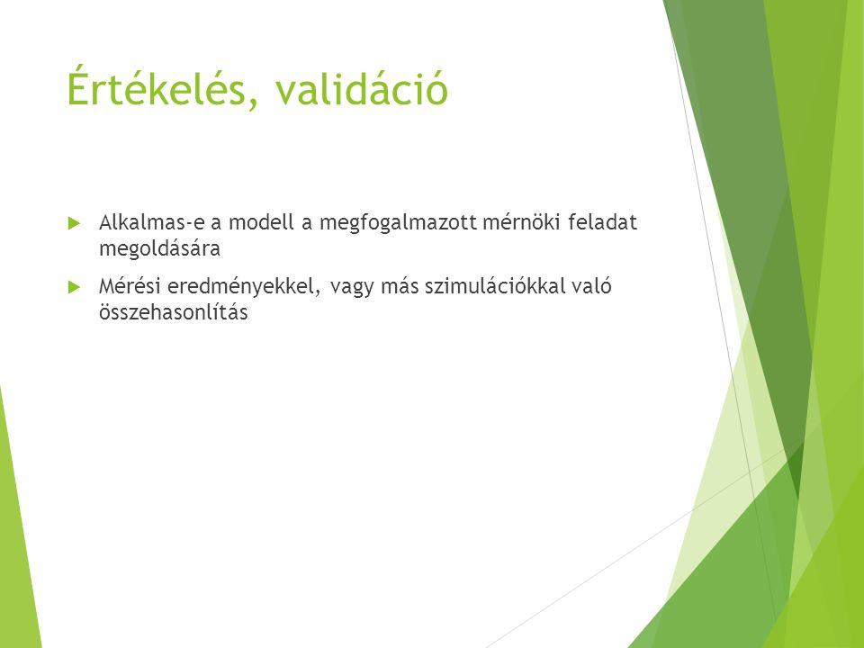 Értékelés, validáció Alkalmas-e a modell a megfogalmazott mérnöki feladat megoldására.