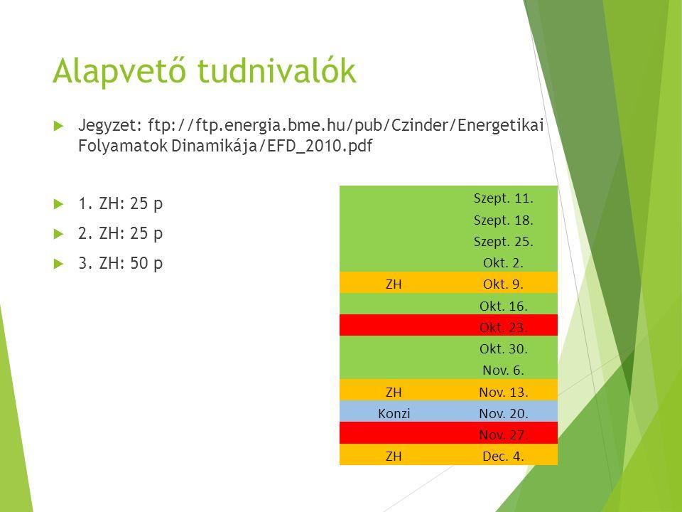 Alapvető tudnivalók Jegyzet: ftp://ftp.energia.bme.hu/pub/Czinder/Energetikai Folyamatok Dinamikája/EFD_2010.pdf.