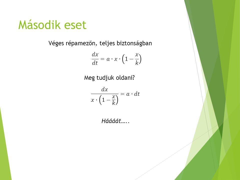 Második eset Véges répamezőn, teljes biztonságban 𝑑𝑥 𝑑𝑡 =𝑎∙𝑥∙ 1− 𝑥 𝑘