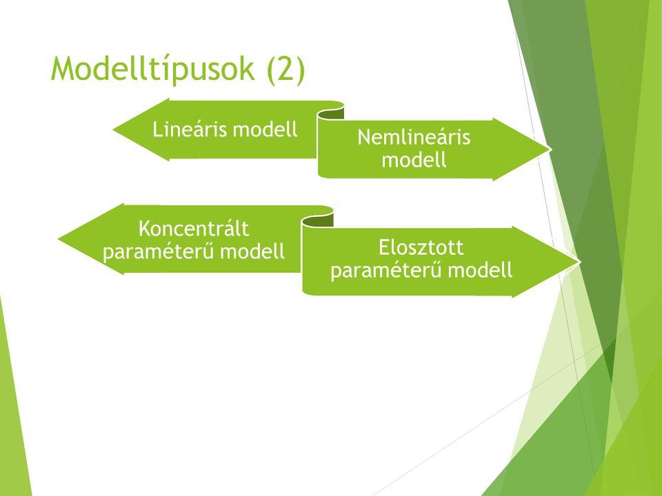 Modelltípusok (2) Lineáris modell Nemlineáris modell