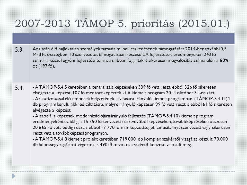 2007-2013 TÁMOP 5. prioritás (2015.01.) 5.3.
