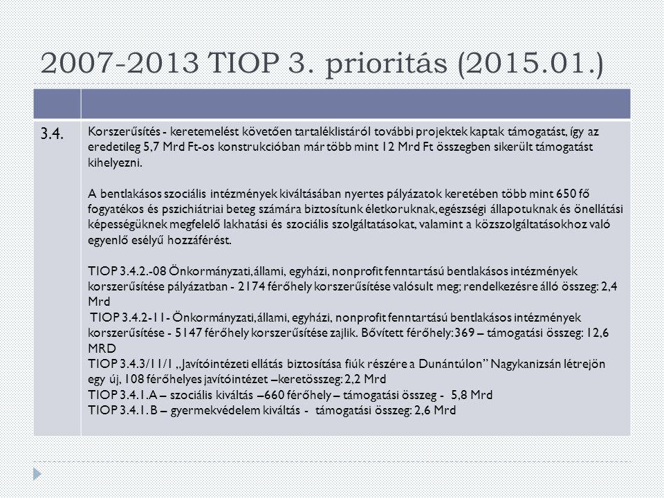 2007-2013 TIOP 3. prioritás (2015.01.) 3.4.