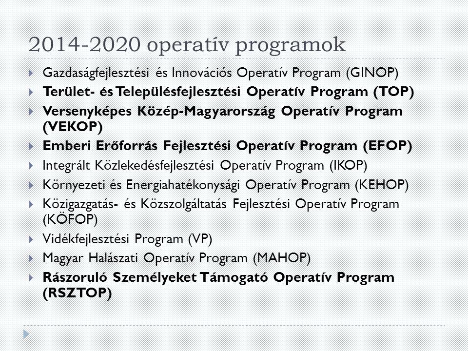 2014-2020 operatív programok Gazdaságfejlesztési és Innovációs Operatív Program (GINOP) Terület- és Településfejlesztési Operatív Program (TOP)