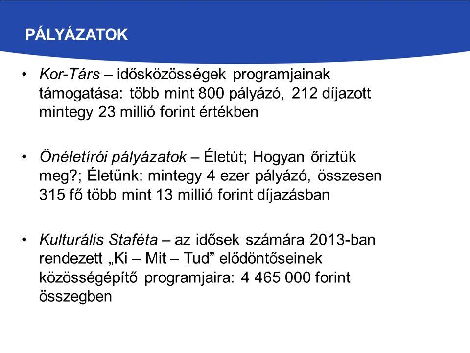 Pályázatok Kor-Társ – idősközösségek programjainak támogatása: több mint 800 pályázó, 212 díjazott mintegy 23 millió forint értékben.