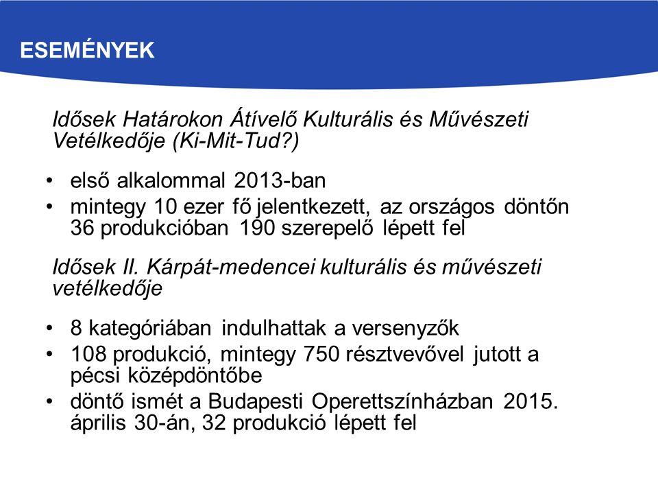 Események Idősek Határokon Átívelő Kulturális és Művészeti Vetélkedője (Ki-Mit-Tud ) első alkalommal 2013-ban.