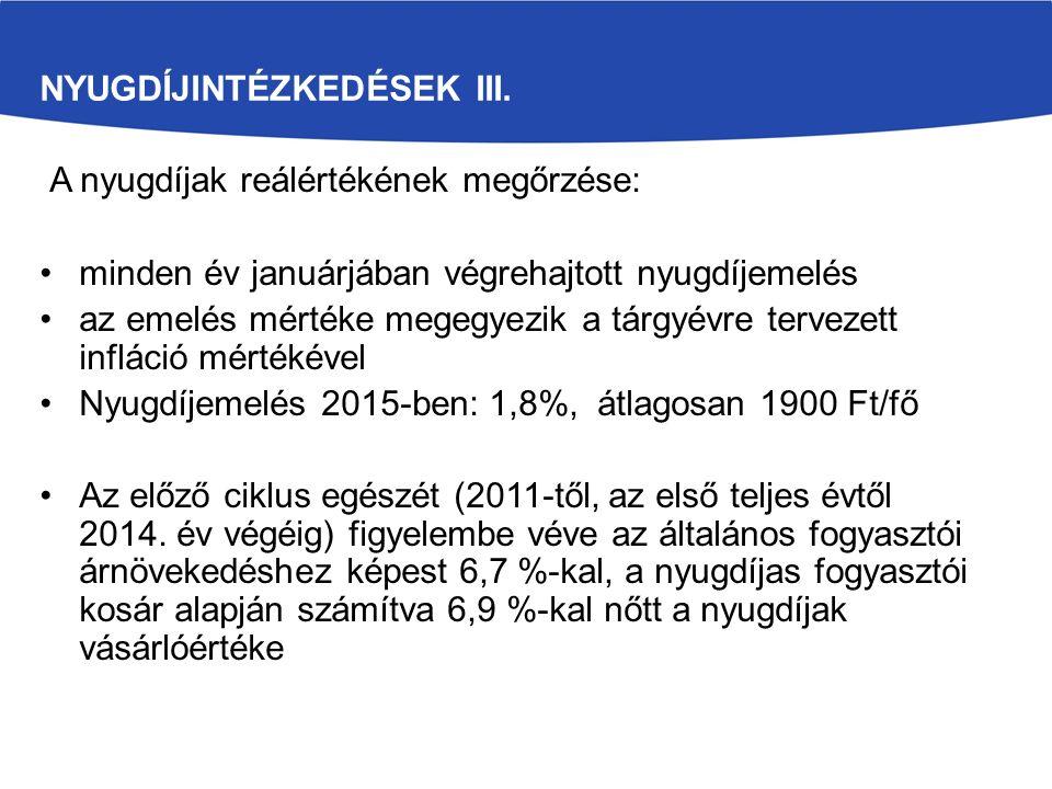 Nyugdíjintézkedések III.