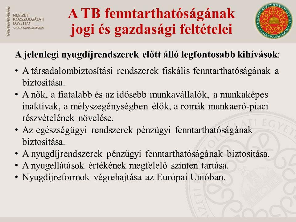 A TB fenntarthatóságának jogi és gazdasági feltételei