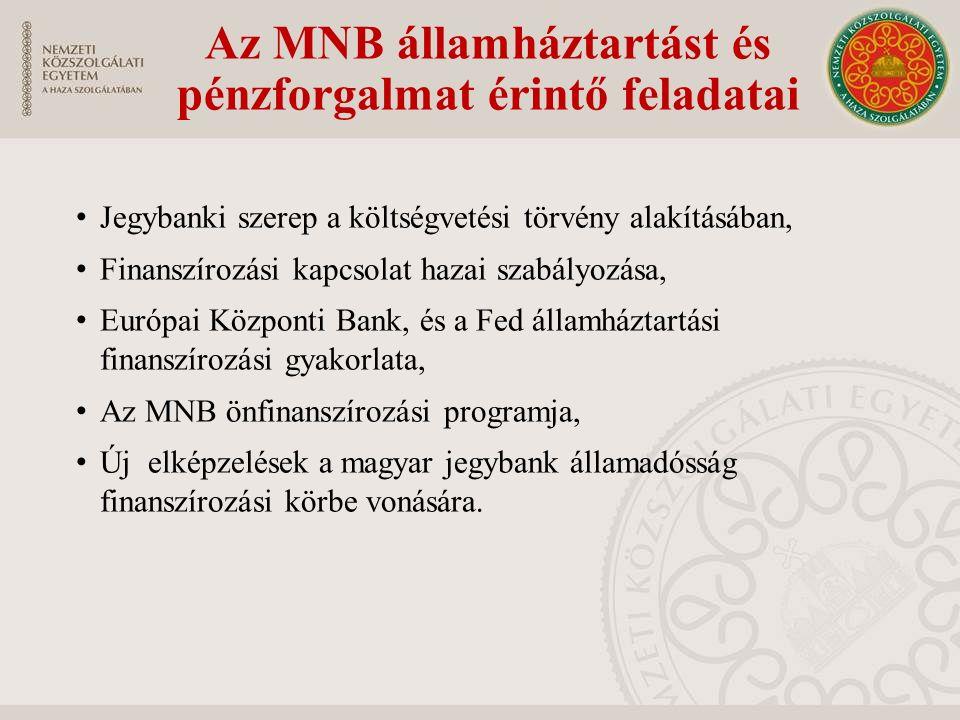 Az MNB államháztartást és pénzforgalmat érintő feladatai