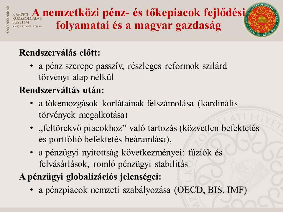 A nemzetközi pénz- és tőkepiacok fejlődési folyamatai és a magyar gazdaság