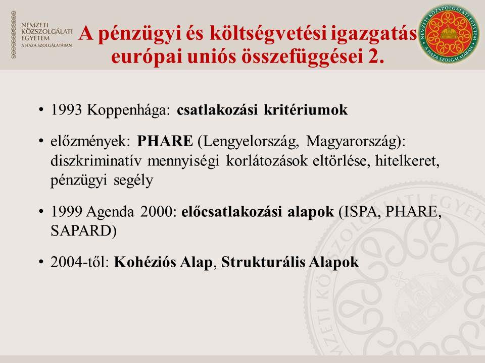 A pénzügyi és költségvetési igazgatás európai uniós összefüggései 2.