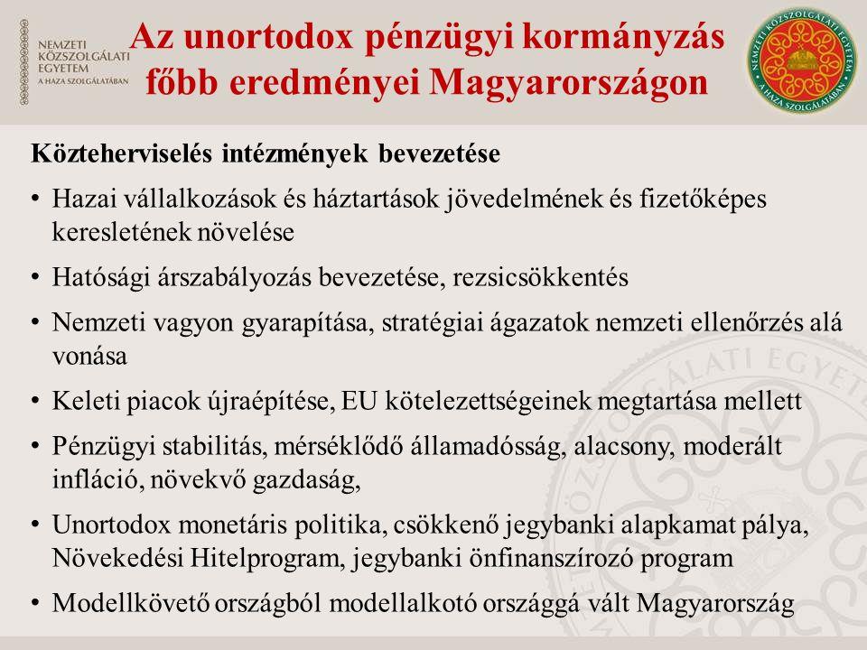 Az unortodox pénzügyi kormányzás főbb eredményei Magyarországon