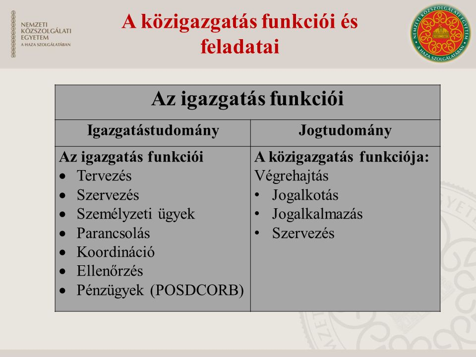 A közigazgatás funkciói és feladatai