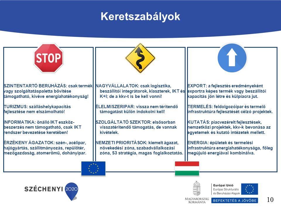 Keretszabályok SZINTENTARTÓ BERUHÁZÁS: csak termék vagy szolgáltatáspaletta bővítése támogatható, kivéve energiahatékonyság!